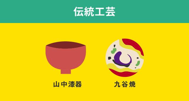 伝統工芸 山中漆器 丸谷焼